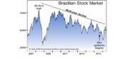 Why Zika, Why Now? Ask the Brazilian Stock Market